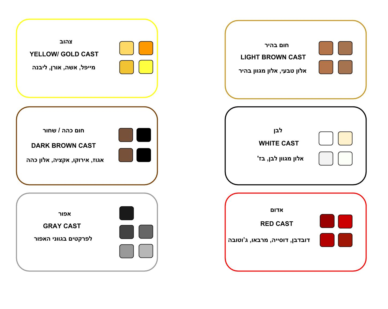 קטלוג צבעים ערכת תיקון - חדש